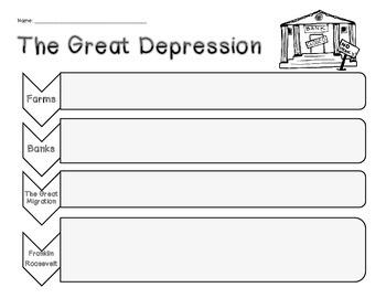 Great Depression Organizer