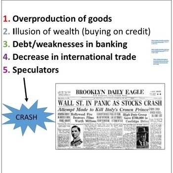 Great Depression Power Point Presentation
