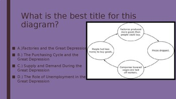 Great Depression PowerPoint Questions and Document Analysis