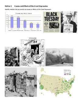 Great Depression Primary Source Analysis Stations lesson plan