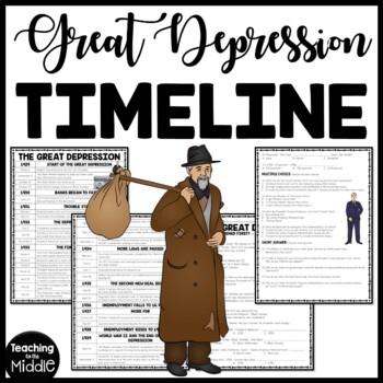 Great Depression Timeline Worksheet; Roosevelt, Stock ...