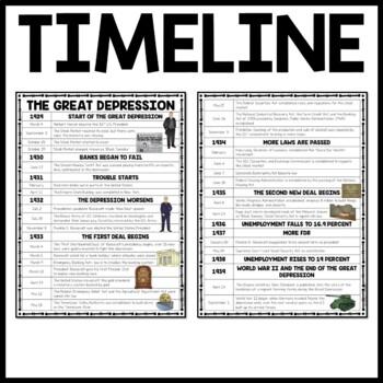 Great depression dates in Brisbane