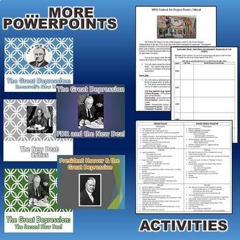 Great Depression Unit / Great Depression *Unit Bundle* (U.S. History)