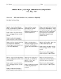 Great Depression and the New Deal TIC TAC TOE Projects