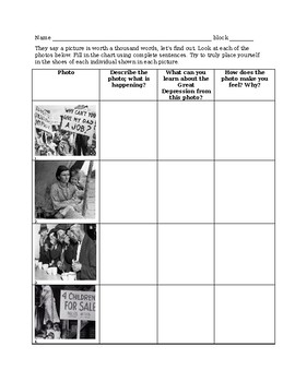 Great Depression primary source picture analysis