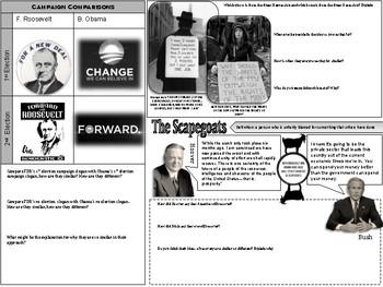 Great Depression vs. Great Recession Graphic Organizer
