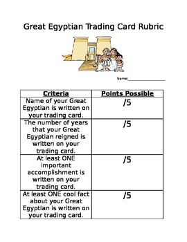 Great Egyptian Trading Card Rubric