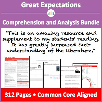 Great Expectations – Comprehension and Analysis Bundle