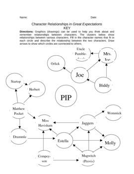 Great Expectations Character Relationship Graphic Organizer