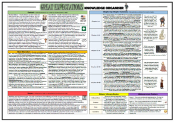 Great Expectations Knowledge Organizer/ Revision Mat!