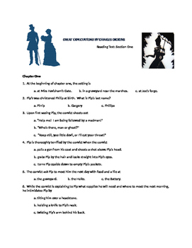 Great Expectations, Part One: Multiple Choice Reading Test