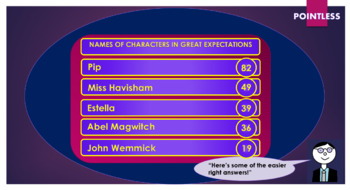 Great Expectations Pointless Game!