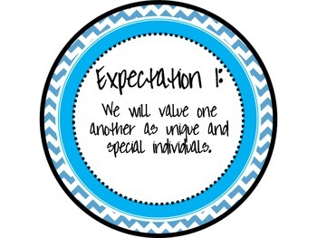 Great Expectations Teal and Red Chevron Posters