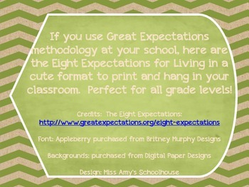 Great Expectations- The Eight Expectations For Living Posters-Chevron- Green