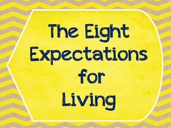 Great Expectations- The Eight Expectations For Living Posters- Yellow and Navy