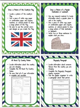 State Research Project & Country Research Project - Differentiated