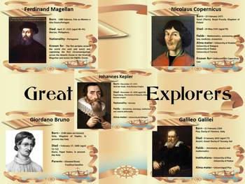 Great Explorers PowerPoint Presentation distance learning