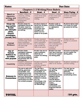 Great Gatsby Ch. 1-3 Writing Rubric w/ Example