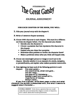 Great Gatsby: Keeping a Journal: OVERVIEW and EXPECTATIONS
