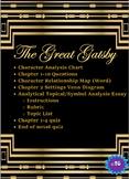 Great Gatsby Novel Study