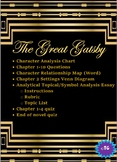 Great Gatsby Novel Study