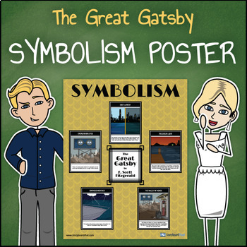 Great Gatsby Symbolism Classroom Poster