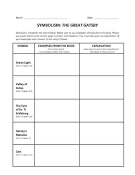 Teaching Symbolism In Literature Worksheets: great gatsby symbolism worksheet by ilove2teach tpt,