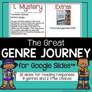 Great Genre Journey Reading Game for Google Slides