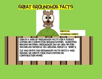 Great Groundhog Facts