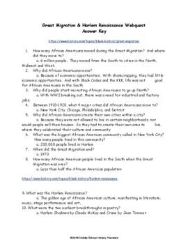 Great Migration & Harlem Renaissance Webquest | TpT