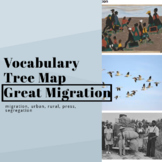 Great Migration Vocabulary Tree Map