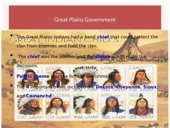 Great Plain Indians