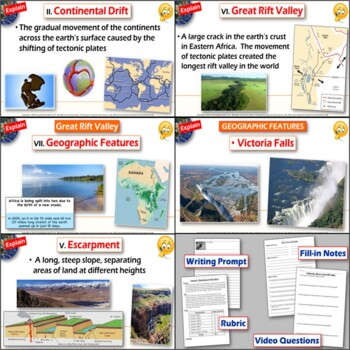 Great Rift Valley Human Environment Interactions 5-E Lesson with Activities