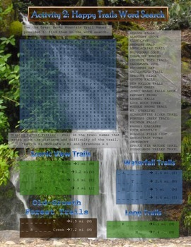 Great Smoky Mountain National Park - HappyTrails Word Search