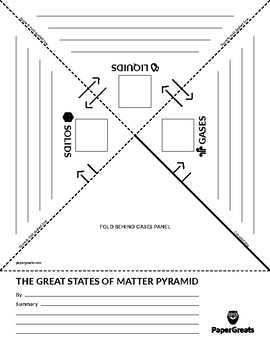 Great States of Matter Pyramid