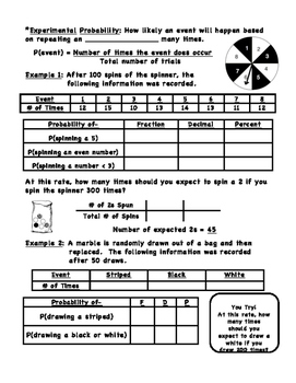 Theoretical vs Experimental Probability Interactive Scaffolded/Guided Notes