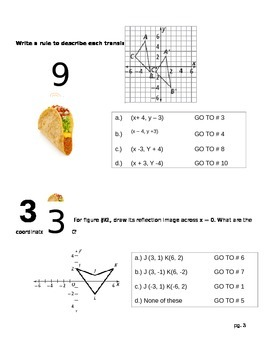Great Transformation activity - differentiated