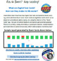 Great White Shark True/False Quiz - Digital Task Cards