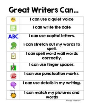 Great Writer Checklist