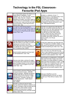 Great iPad Apps for the FSL Classroom