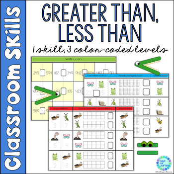 Greater Than, Equal, Less Than:  Same Skill, 3 Levels
