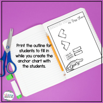 Greater Than- Less Than Anchor Chart