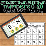 Greater Than Less Than Comparing Numbers 0-20 PowerPoint Math Activity BUNDLE