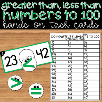 Greater Than Less Than Comparing Two Digit Numbers to 100 Task Cards