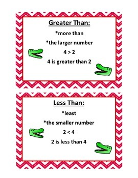 Greater Than & Less Than - Definition Cards