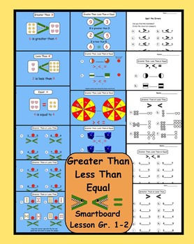 Greater Than, Less Than, Equal  Interactive Smartboard Les