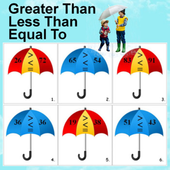 Greater Than Less Than Equal To