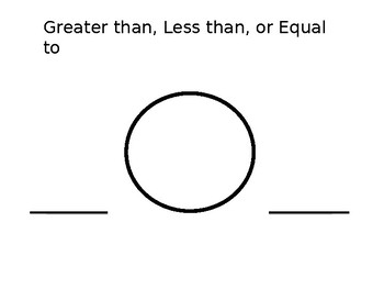 Greater Than, Less Than, Equal To Activity and Template