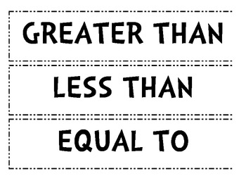 Greater Than, Less Than, Equal To Anchor Chart- Comparison Signs