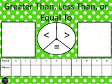 Greater Than, Less Than, Equal To, Comparing numbers to 1000